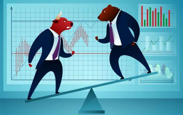 Intraday Market Analysis – NASDAQ Tests Bulls' Commitment