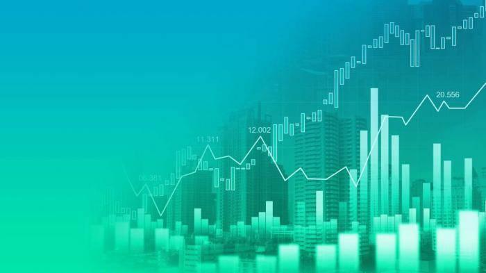 Gold & the USDX: Correlations