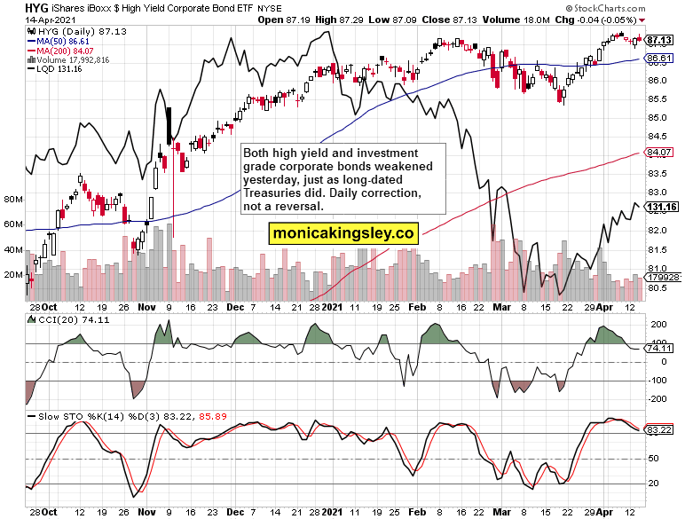 Stocks, Gold and Commodities Meet the Fed - 2
